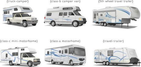 Motorhomes Types And Styles 2017 2018 Best Cars Reviews